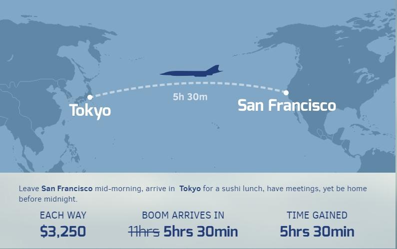 XB-1 supersonic demonstrator tokyo to san francisco