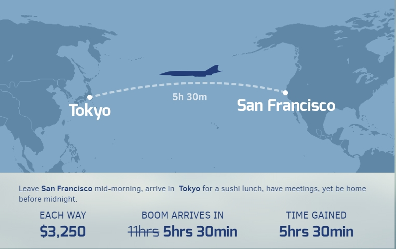 XB-1 supersonic demonstrator tokyo to san francisco