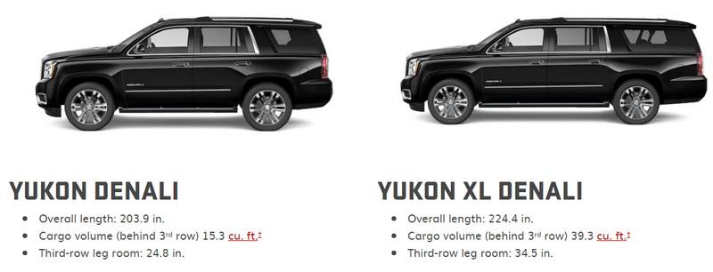 YukonDenali-full-size-luxury-suv-2019