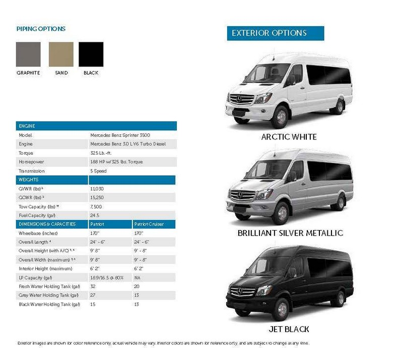 american patriot motorhome specifications