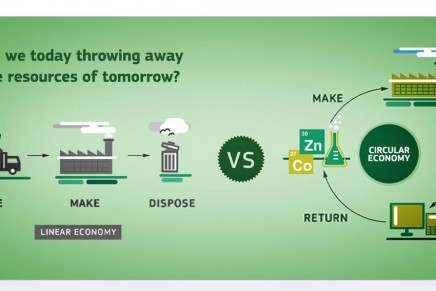 Are we today throwing away the resources of tomorrow? Green Week 2014